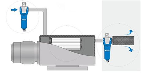 SR真空泵过滤系统