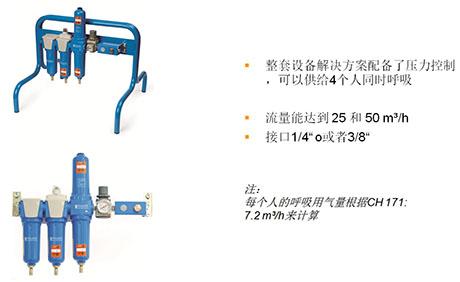 多种形式的SR压风供氧系统解决方案