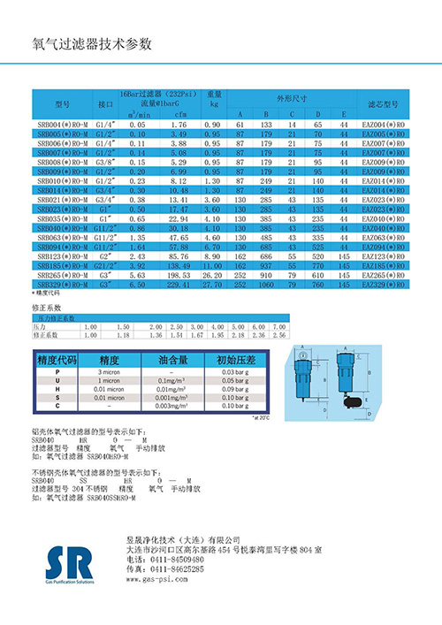 SRB氧气过滤器的参数介绍