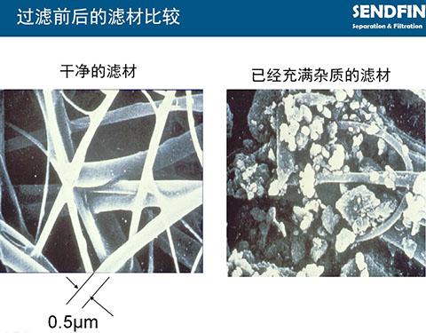 显微镜下的SR医用中心吸引系统除菌过滤器滤材